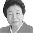 Chieko Nohno